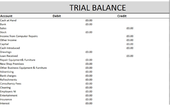 Trial Balance Worksheet : Features free bookkeeping software template