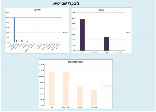 Why using bookkeeping spreadsheets is best for your business free graph ccuart Choice Image